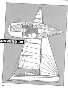 Sunwind 30